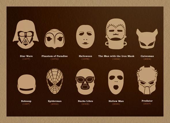 Что ты скрываешь под маской?. Изображение № 2.