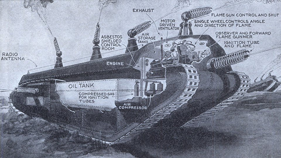 Каким представляли идеальное оружие массового уничтожения в 30-е годы. Изображение № 4.