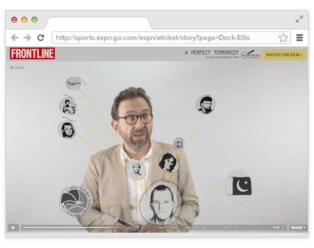 8 интерактивных статей, которые меняют подход к журналистике. Изображение № 12.