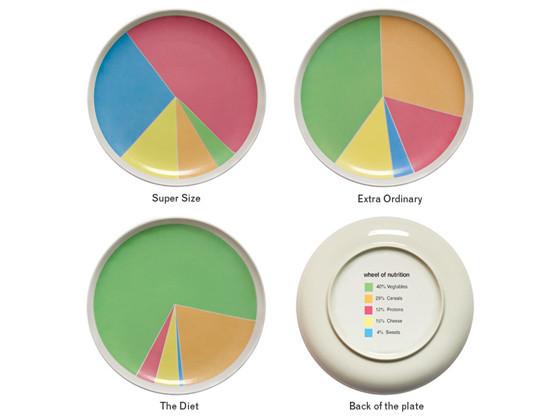 Посуда в стилях. Изображение № 14.