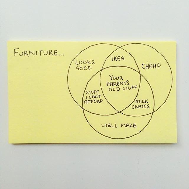«Мебель...». Изображение № 19.