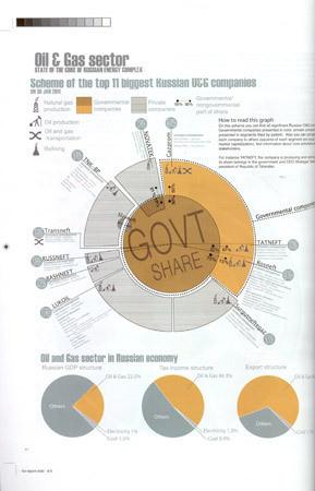 """Страницы из научных работ, опубликованных студентами """"Стрелки""""  в конце учебного года. Изображение № 24."""