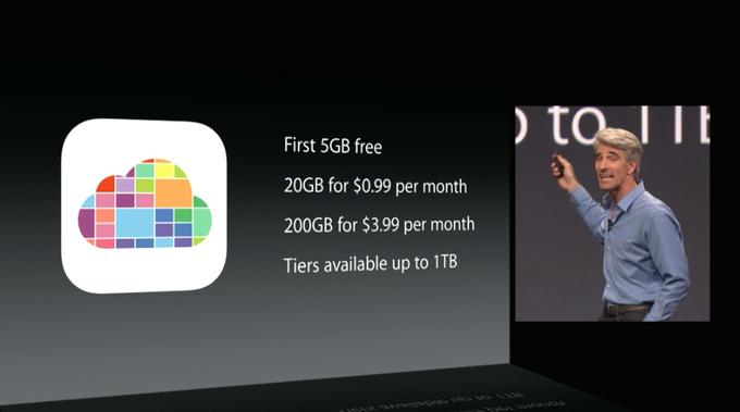 GIF-трансляция  с WWDC 2014. Изображение № 19.