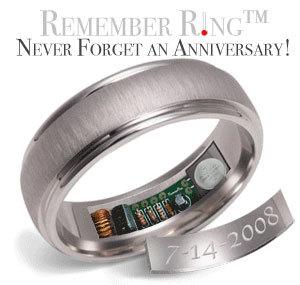 Полезные кольца. Изображение № 13.