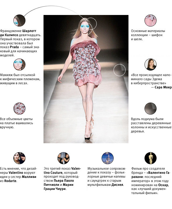 Напоказ: Valentino Couture SS'10. Изображение № 1.
