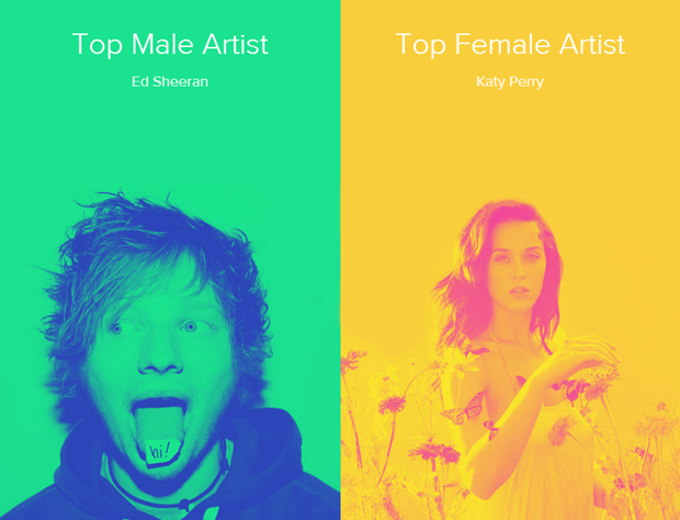 Spotify подвёл музыкальные итоги 2014 года. Изображение № 1.