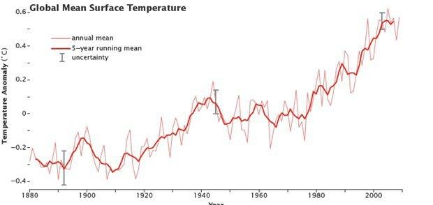 3D-визуализация: двухвековая история глобального потепления. Изображение № 2.