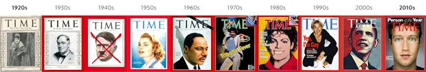 Обложки журналов1900–1950-х сравнили ссовременными. Изображение № 10.