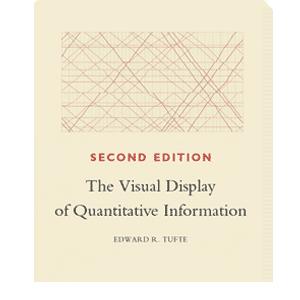 Я хочу стать информационным дизайнером – что дальше?. Изображение № 15.