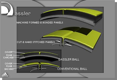История создания мяча. Изображение № 1.
