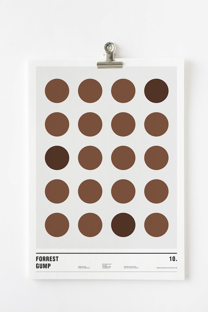 Концепт: постеры к фильмам только из кругов . Изображение № 4.