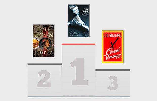 Психологи, социологи и программисты о литературе:  5 исследований. Изображение № 3.