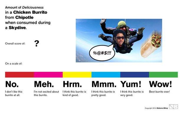 Дизайнер собирает деньги на буррито через Kickstarter. Изображение № 2.