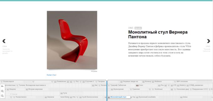 Часть таймлайна «Культуры дизайна». Изображение № 1.