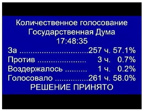 Скриншот пресс-секретаря «Яндекса» . Изображение № 1.