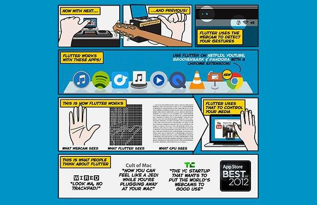 Как управлять компьютером жестами с помощью веб-камеры. Изображение № 3.
