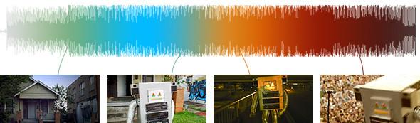 Клип дня: LCD Soundsystem. Изображение № 1.