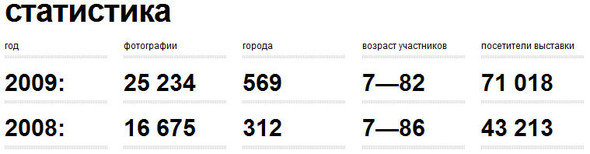Best of Russia 2010. Изображение № 1.