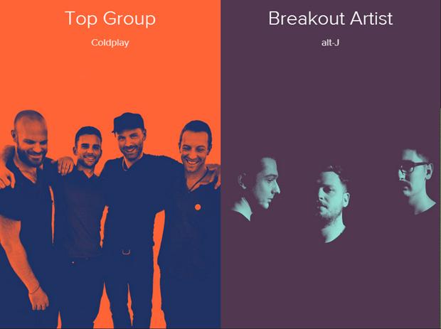 Spotify подвёл музыкальные итоги 2014 года. Изображение № 2.