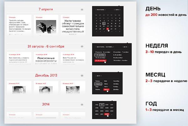 Опубликован редизайн сайта «Эха Москвы». Изображение № 11.