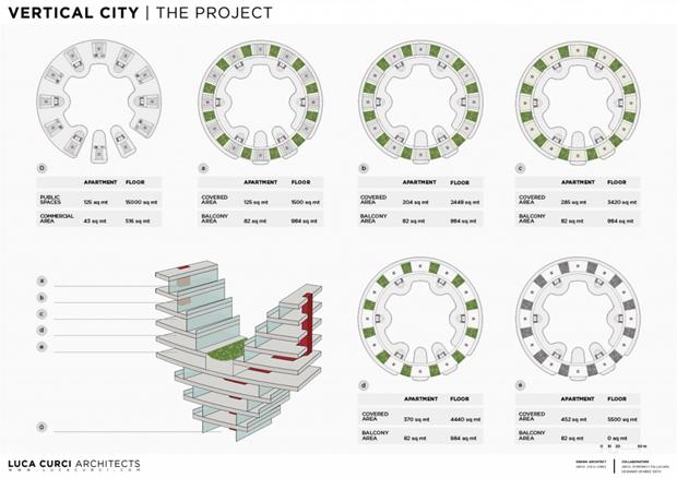 Архитекторы предложили концепт вертикального города на воде. Изображение № 10.
