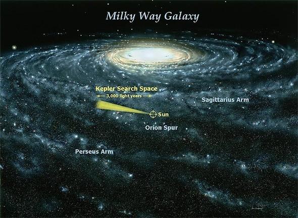 NASA запустило телескоп для поиска других планет. Изображение № 4.