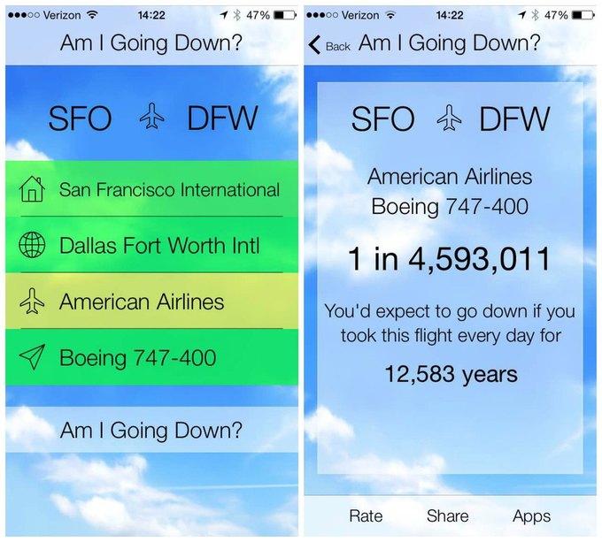 Приложение: как определить вероятность падения самолёта. Изображение № 1.