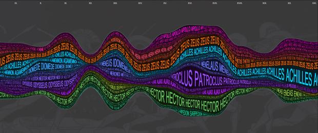 База данных: Как превратить информацию в искусство. Изображение № 16.