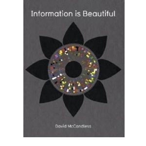 Я хочу стать информационным дизайнером – что дальше?. Изображение № 24.