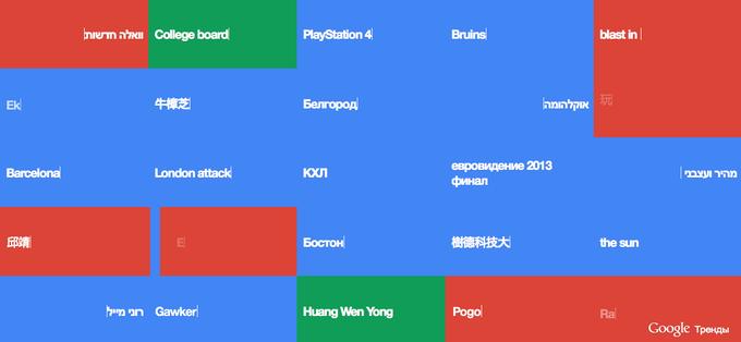 Google представил обновленный сервис «Тренды». Изображение № 1.