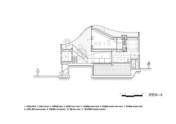 Дом и офис в Корее. Изображение № 26.