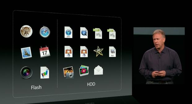 Презентация нового iPad. Изображение № 15.