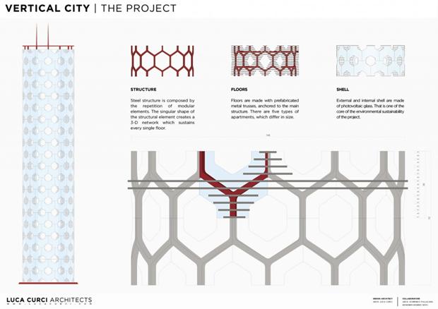 Архитекторы предложили концепт вертикального города на воде. Изображение № 8.
