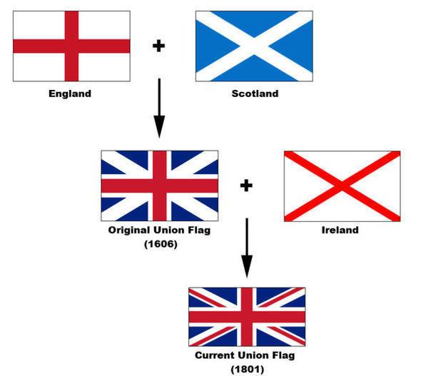 Изображение 26. Культ Union Jack.. Изображение № 1.