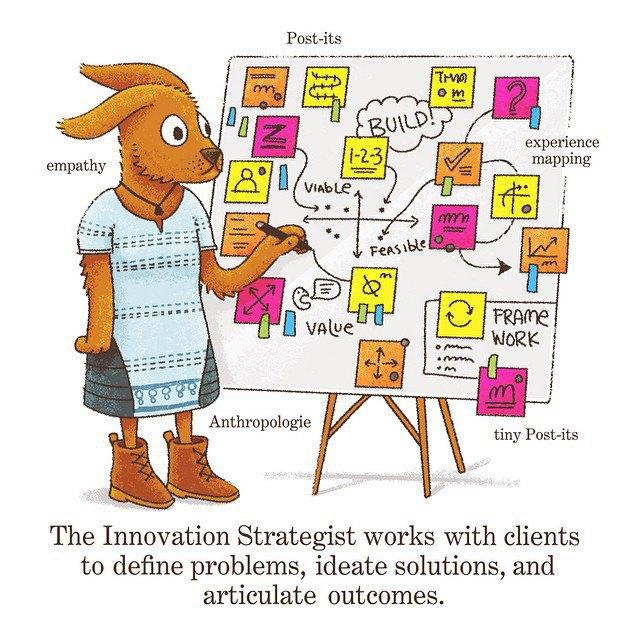 «Инновационный стратег работает с клиентами, чтобы определить проблемы, сформулировать решения и изложить последствия». Изображение № 17.