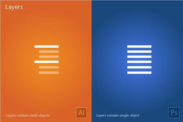 Дизайнер сравнил работу вPhotoshop и Illustrator на13постерах . Изображение № 8.