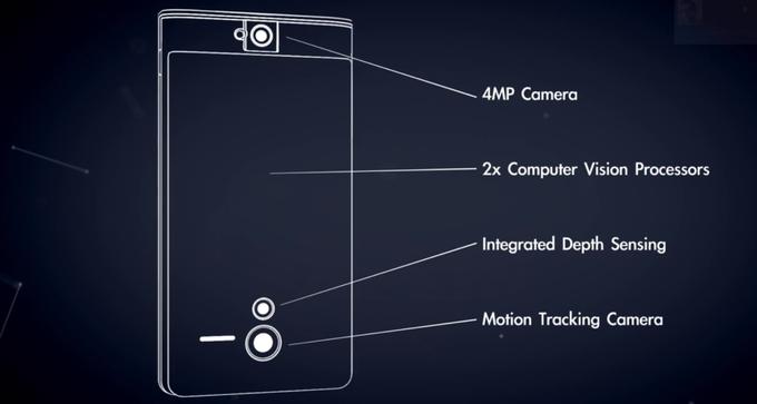 Новый смартфон Google займётся навигацией внутри зданий. Изображение № 2.