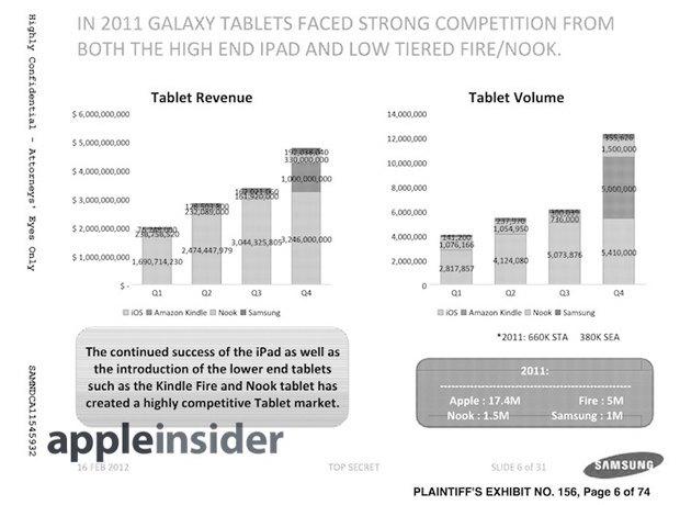 Samsung обвинили в обмане общественности и прессы . Изображение № 1.