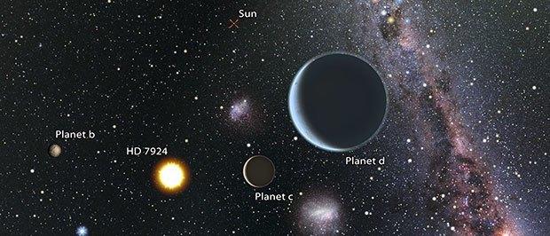 Астрономы обнаружили ближайшую к Земле планетную систему. Изображение № 1.