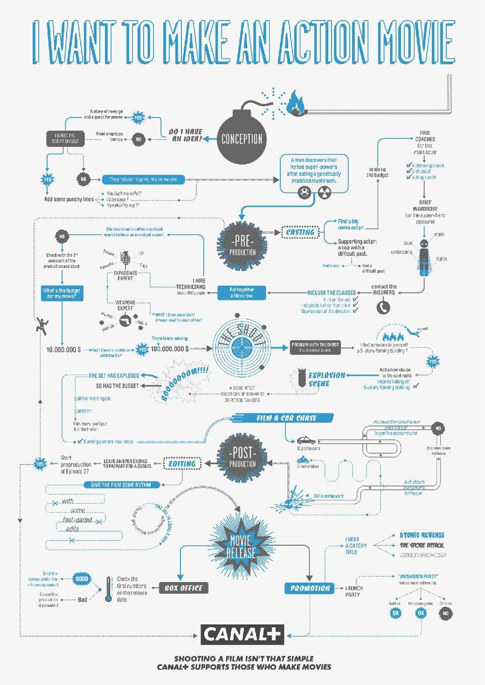 Электронная инфографика. Часть 2: прошлое. Изображение № 6.