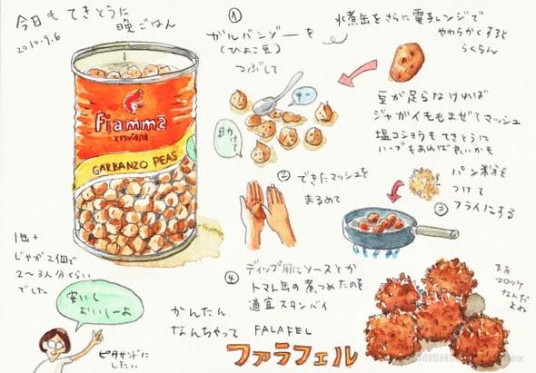 Завтрак японской художницы. Изображение № 22.