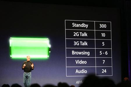 IPhone 3G. Изображение № 6.
