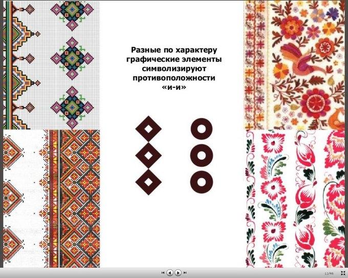 Лайк дня: туристический логотип Украины. Изображение № 3.