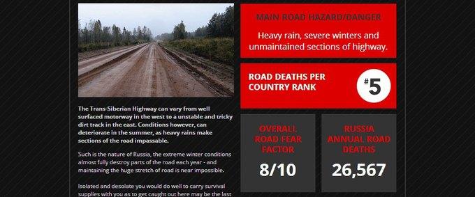Представлена карта самых опасных дорог мира. Изображение № 2.