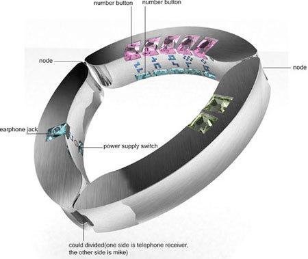 Властелин кольца отTao Maнаходится вконтакте смиром. Изображение № 4.