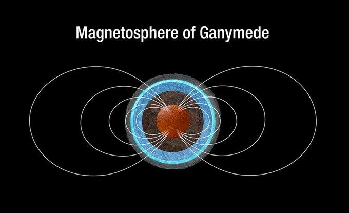 NASA подтвердило наличие океана на Ганимеде . Изображение № 2.