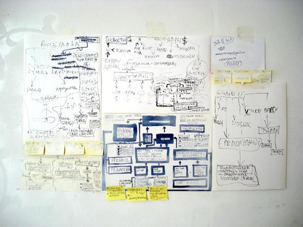 «2007–2010 Коля Сапрыкин»: Арт-проект и отрывки из блога. Изображение № 1.