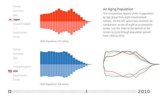 Fathom, визуализация данных и прогнозы выборов. Изображение № 4.