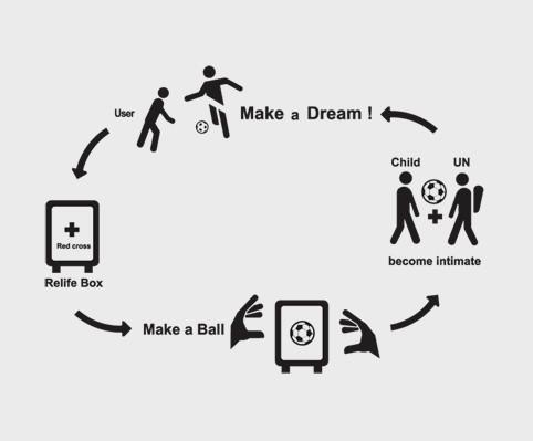 Dream Ball для Третьего мира. Изображение № 4.