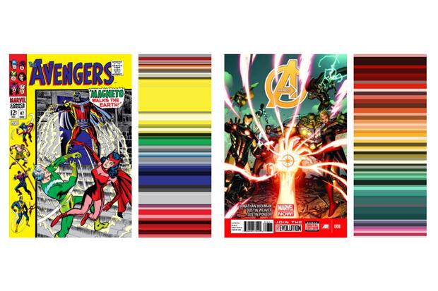 Инфографика показала палитру вкомиксах о Мстителях за 52 года . Изображение № 4.